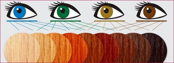 Окраска волос дома профессиональной краской